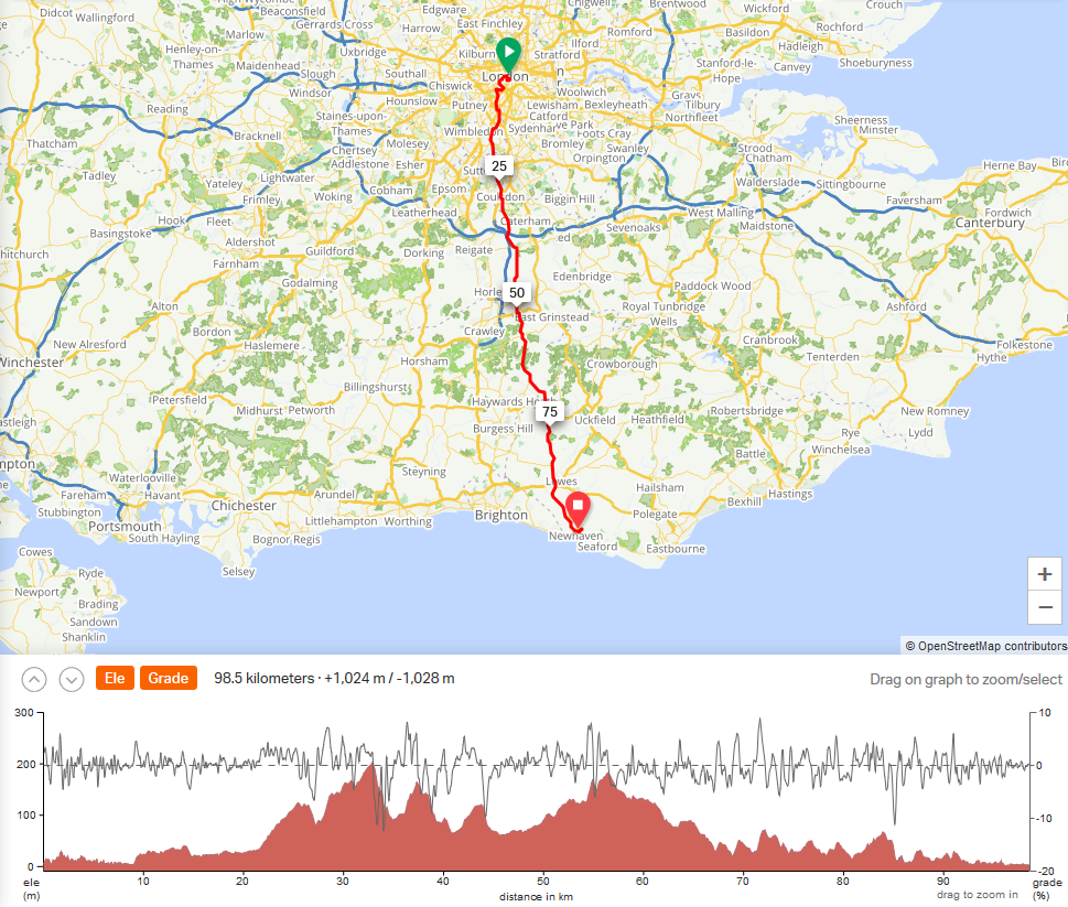 L2P2015Day1, map and profile