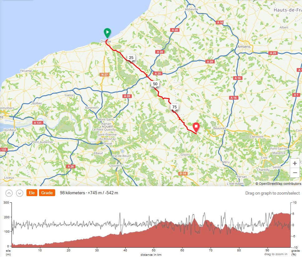 L2P2015Day2, map and profile