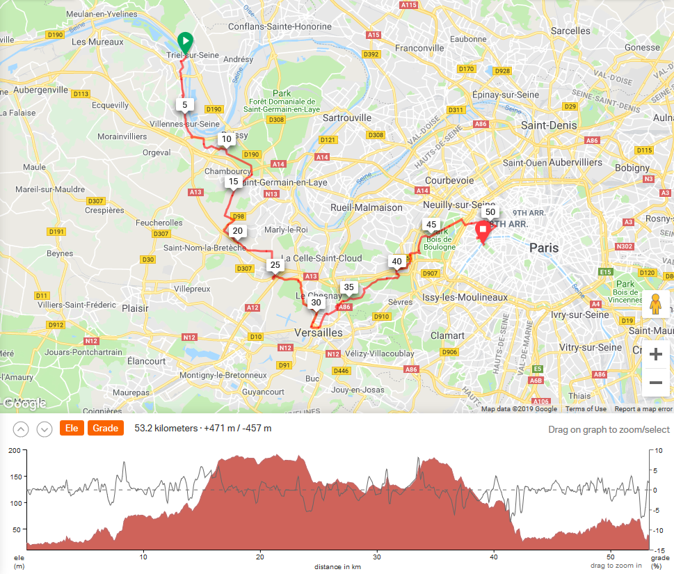 L2P2015Day4, map and profile