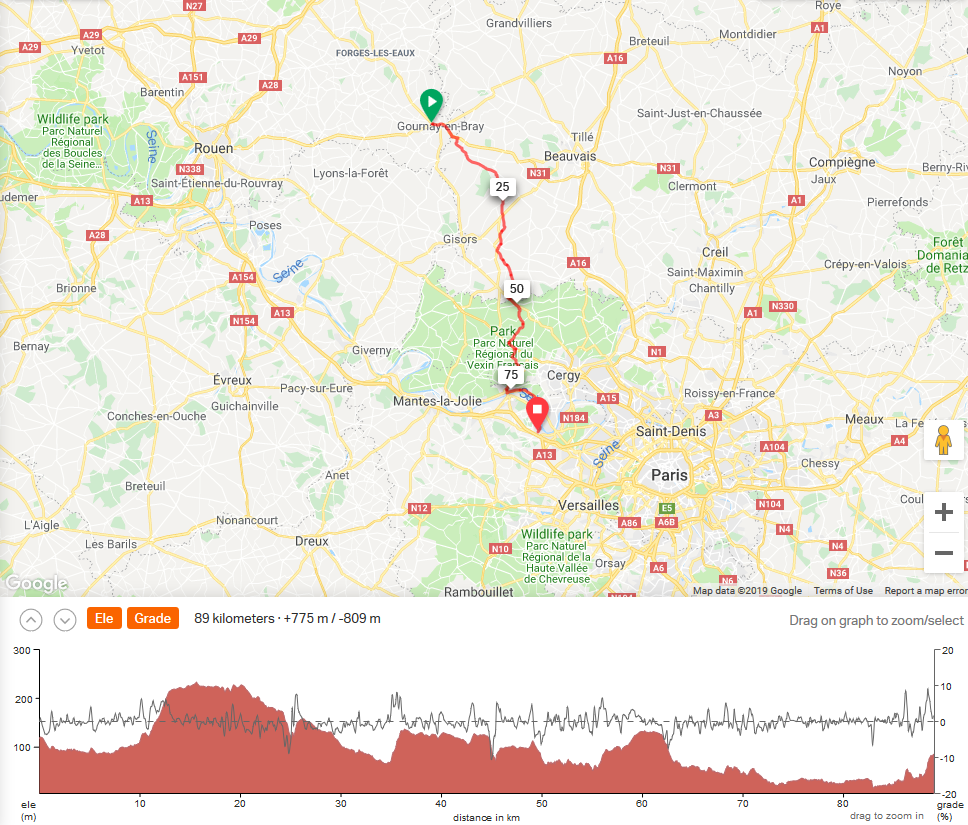 L2P2016Day3, map and profile