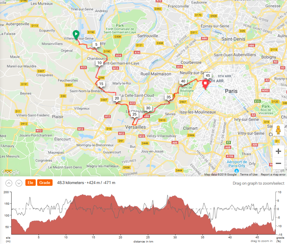 L2P2016Day4, map and profile