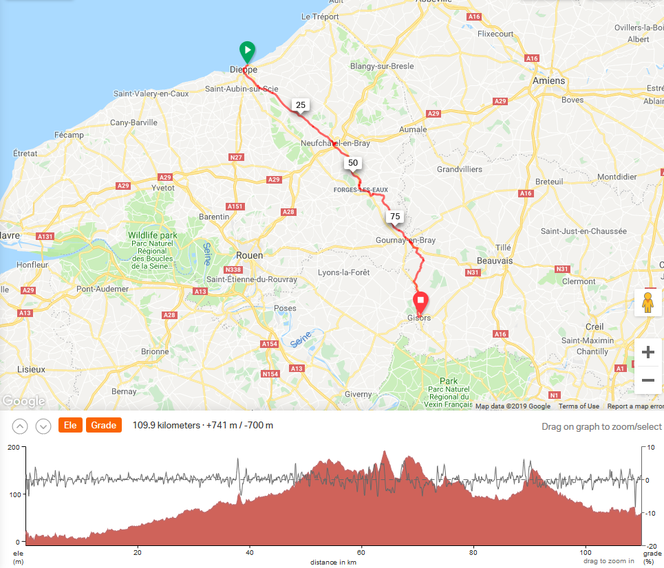 L2P2018Day2, map and profile