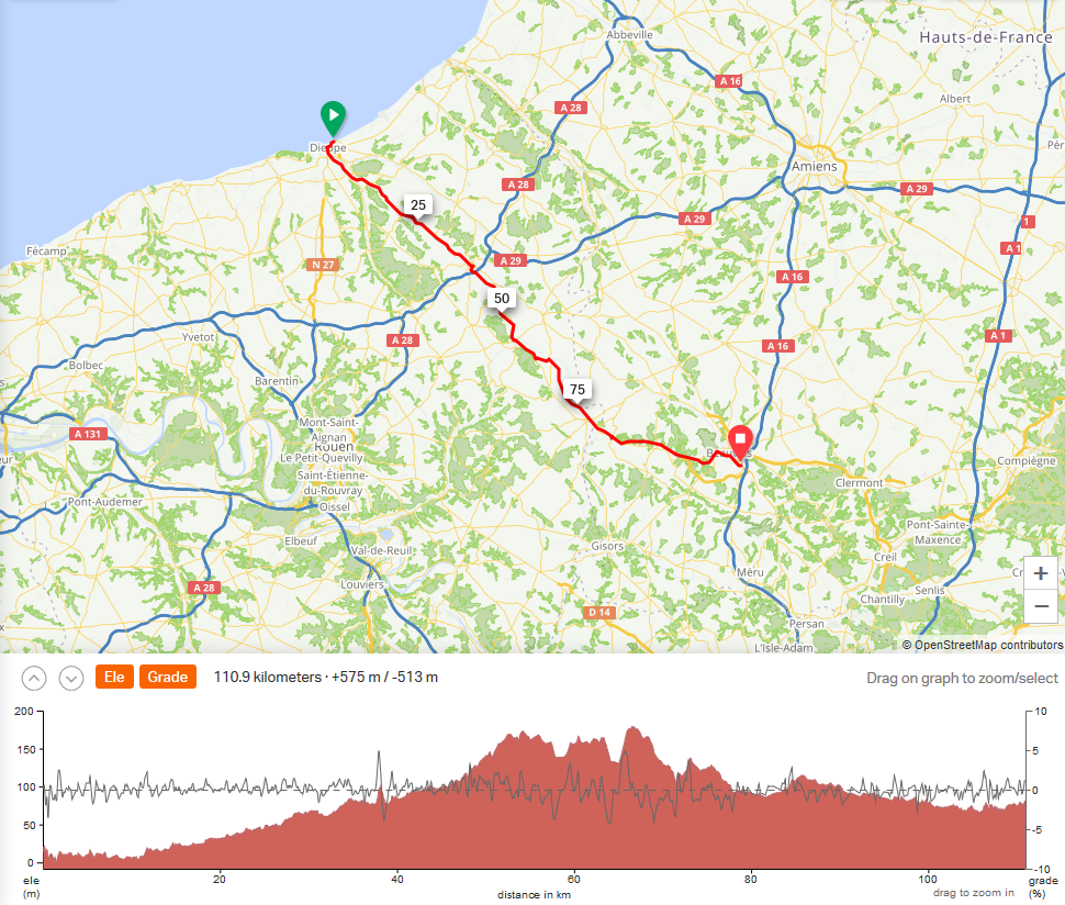 L2P2019Day2, map and profile