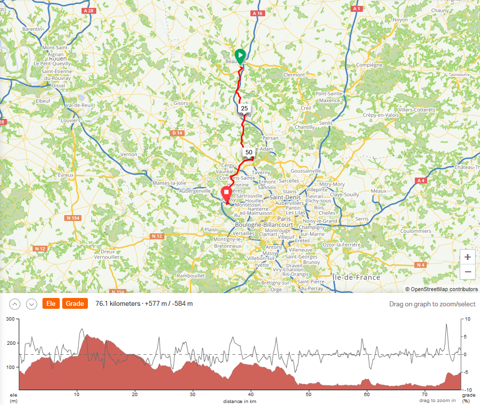 L2P2019Day3, map and profile