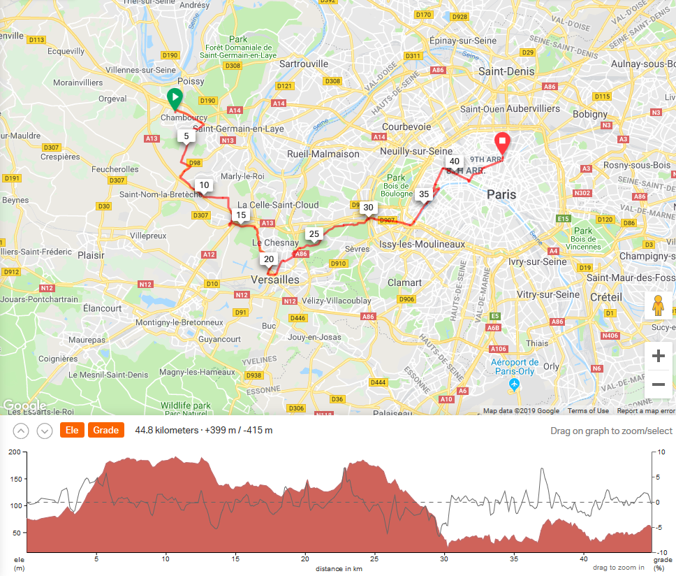 L2P2019Day4, map and profile
